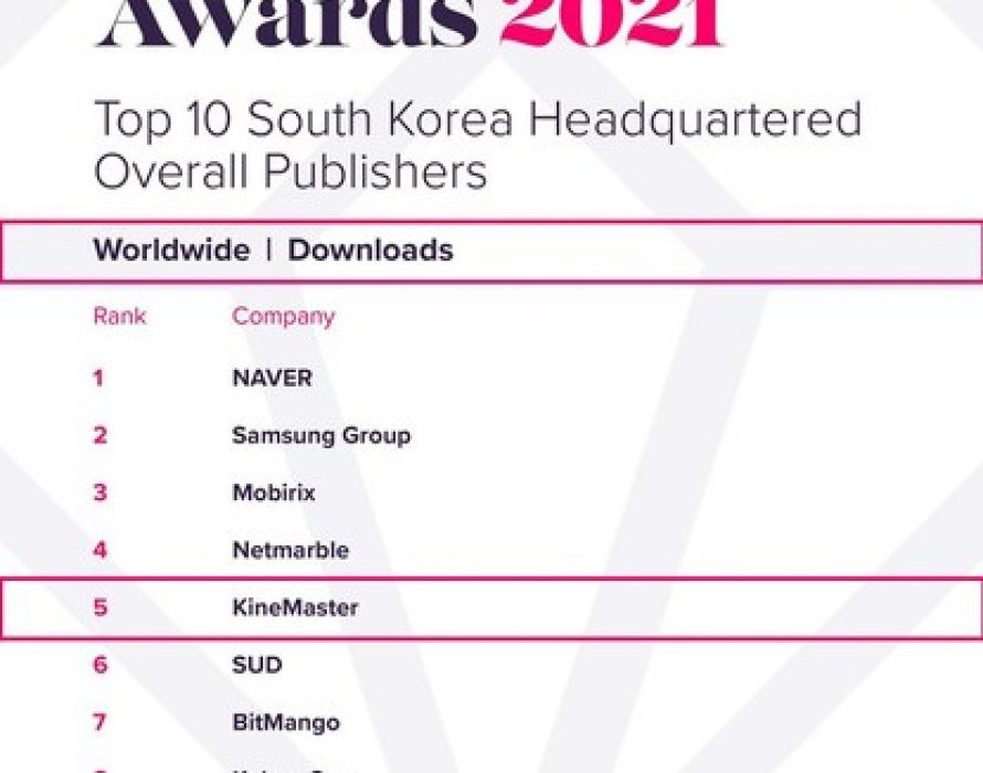 KineMaster Ranked No. 5 Among Korea's Top Mobile Publishers in Global Downloads