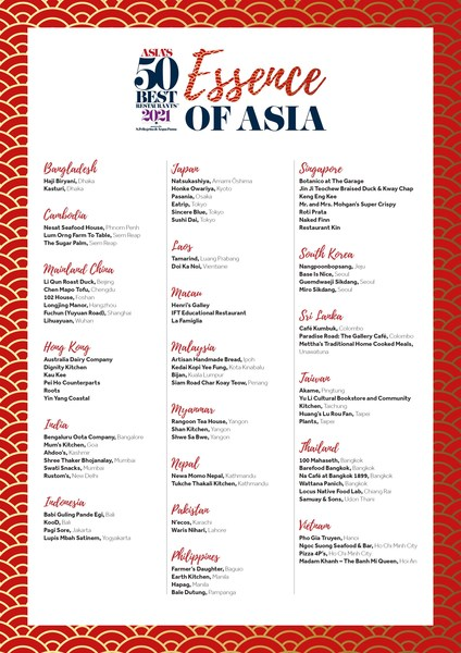 To support the recovery of the hospitality sector, Asia's 50 Best Restaurants announces 'Essence of Asia', an unranked collection of restaurants that represents the spirit of Asian gastronomy. The collection comprises establishments in 49 cities across 20 countries and territories, stretching from Pakistan across to Japan. Integral to Asia's culinary ecosystem, these restaurants honour culinary traditions, reinvent indigenous cuisines and revive centuries-old recipes, all while playing a key role within their communities.