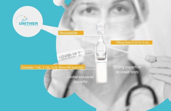 Diluent or Immuno-Reagent solutions for your diagnostic testing kits (Covid, Flu, etc.)