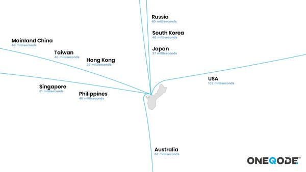 Latency to Guam from nearby countries and regions