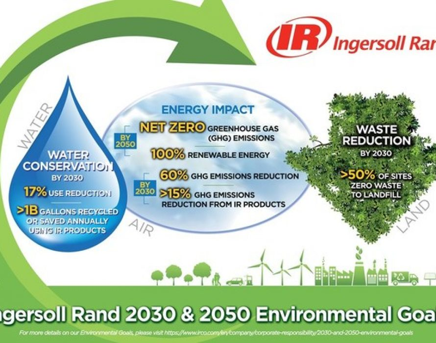 The Planet is Calling, Ingersoll Rand is Answering – Ingersoll Rand Set 2030 and 2050 Environmental Goals