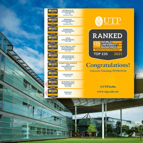 Universiti Teknologi PETRONAS Continues Its Reign in the 2021 QS World University Rankings by Subject