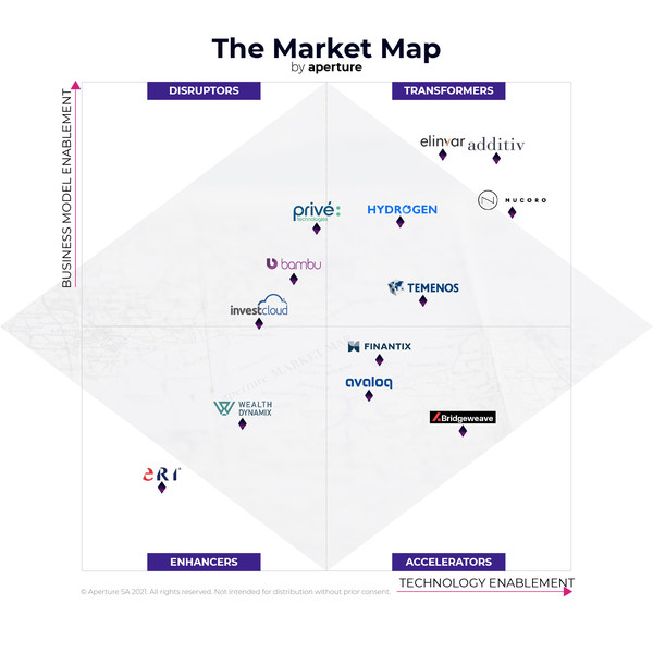 Aperture Wealth Management Market Map