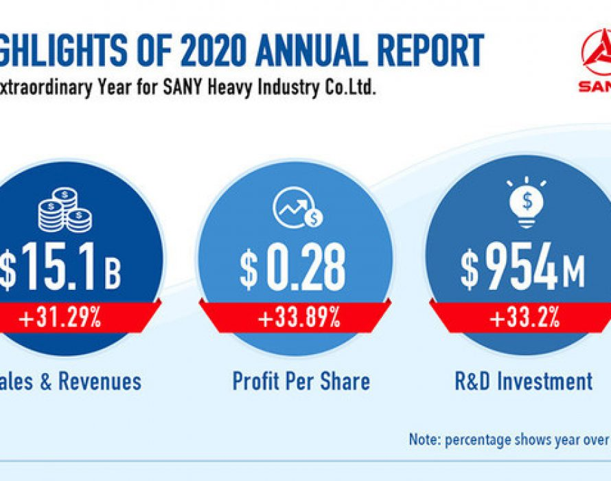 SANY On Track – Highlights from the SANY 2020 Annual Report