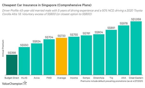Source: Valuechampion.sg website