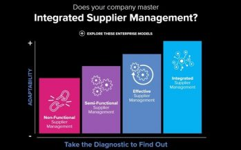 QAD Tomorrow Thought Stream Identifies Supplier Management Challenges and Provides Best Practices for Optimizing Supply Chains for Efficiency, Agility, and Resilience