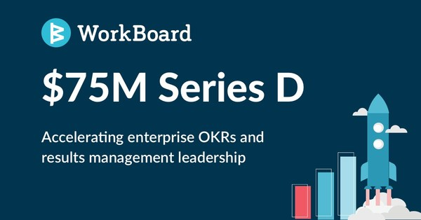WorkBoard raises $75 million in Series D