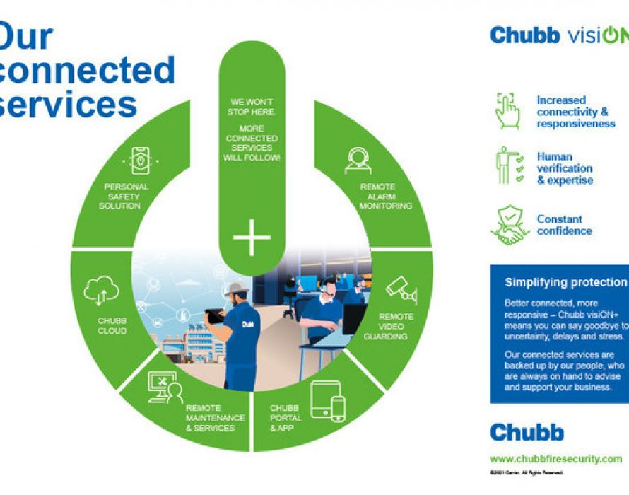 Chubb Launches Chubb visiON+ Global Remote and Connected Services Offering