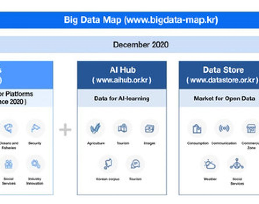 Data Innovation Drives Korea's Digital Economy