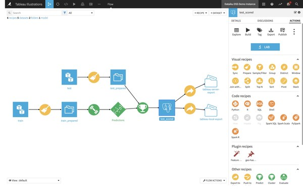 Dataiku Interface Flow