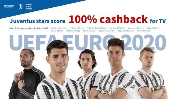 SKYWORTH& Juventus