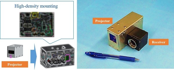 Figure 2: (Left) Toshiba utilized high-density mounting know-how to build the LiDAR unit. (Right) Toshiba's LiDAR prototype is the world's smallest, 350cc in volume.