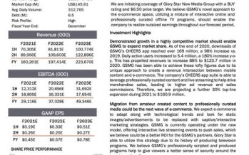Glory Star Announces Research Coverage Initiated by Univest Securities, With Buy Rating and US$6.50 Price Target