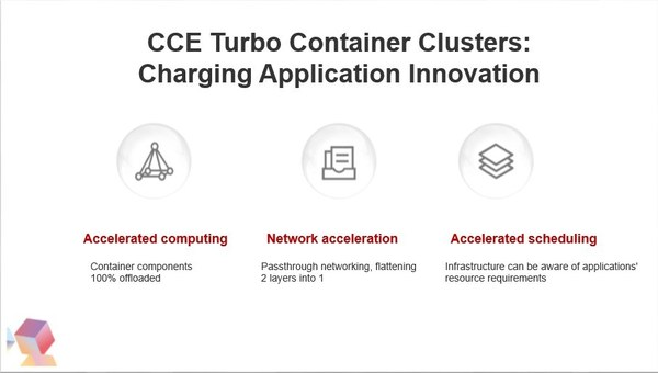 CCE Turbo Container Clusters