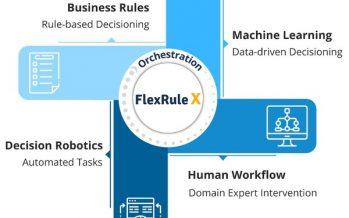 Introducing FlexRule X, the Next Generation of End-to-End Decision Automation Platform: Ready for Early Access