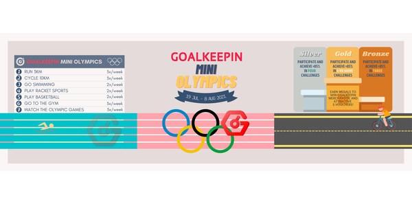GoalKeepin's Olympics 2021 Challenge Series