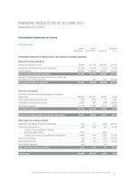 Union Bancaire Privée Announces First half-year results 2021