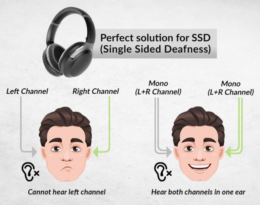Engage, Enjoy, Experience: Avantree Releases Aria Pro SSD, World's First Wireless ANC Headphones for Single-sided Deafness
