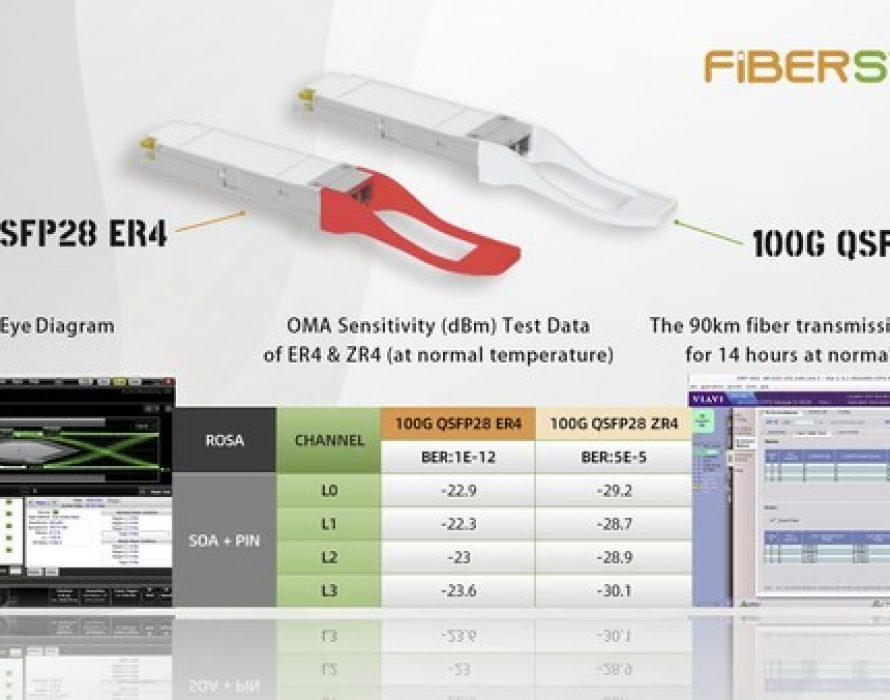 FIBERSTAMP Launches 100G Ultra-long Distance Dual-rate QSFP28 ER4/ZR4 Optical Transceiver
