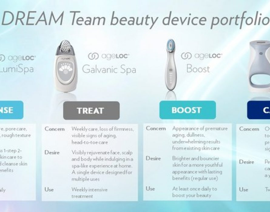 Find Your Complete DREAM Team: Nu Skin Puts a Spotlight on Its Self-Care Beauty Devices
