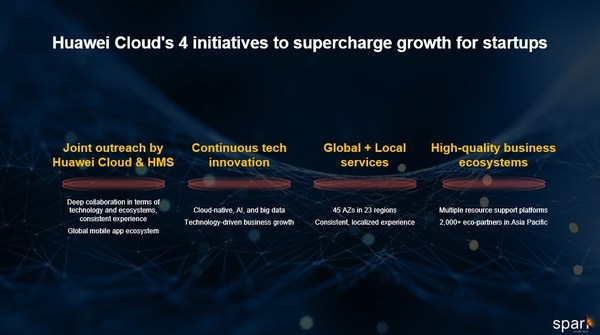 Initiative 1: Joint outreach by HUAWEI CLOUD and HMS