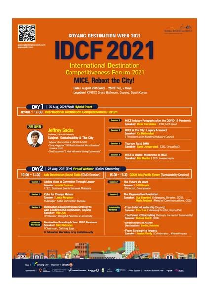 International Destination Competitiveness Forum 2021