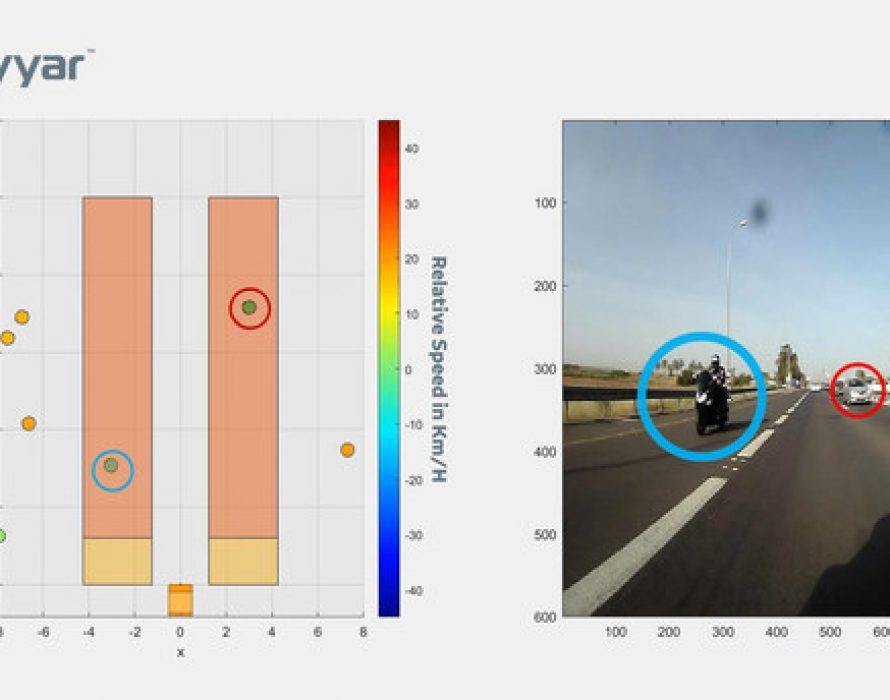 Piaggio Fast Forward Develops New Sensor Technology for Consumer and Enterprise Robots and for Motorcycle and Scooter Safety (ARAS)