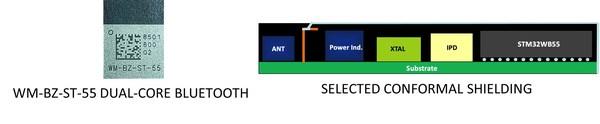 WM-BZ-ST-55 Dual-Core Bluetooth 5.0 AoP Module & Selected Conformal Shielding