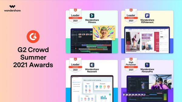 Wondershare Named as Leader and High Performer in G2 Crowd Summer 2021 Awards