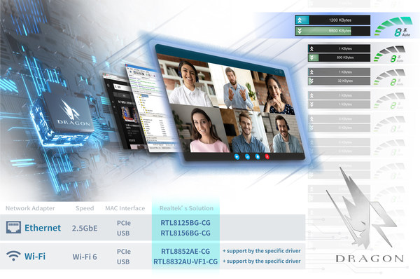 Fig. 1: Realtek 2.5Gb Ethernet controllers and Realtek Wi-Fi 6 solutions support Dragon technology; however, the feature must be enabled by the product supplier.